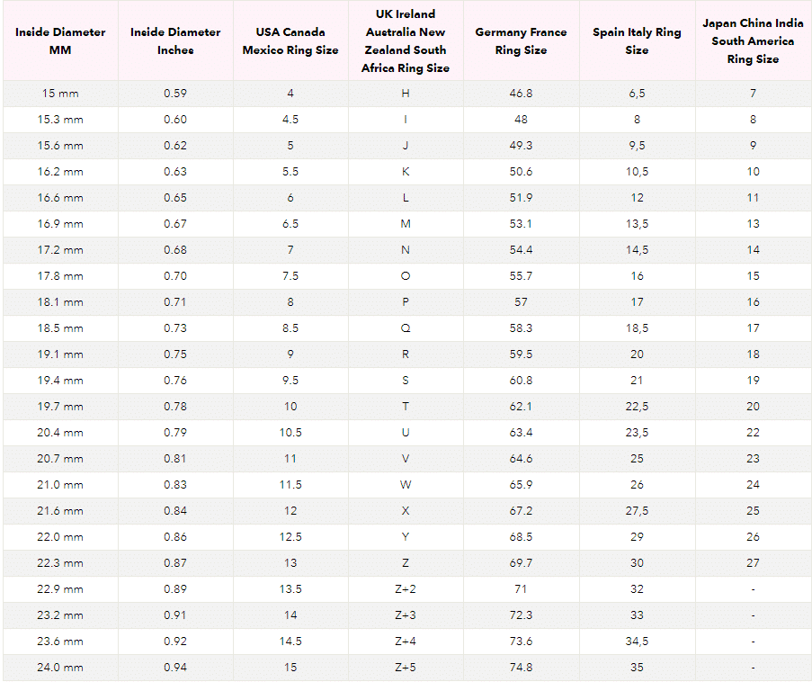 International Ring Size Conversion Chart Table